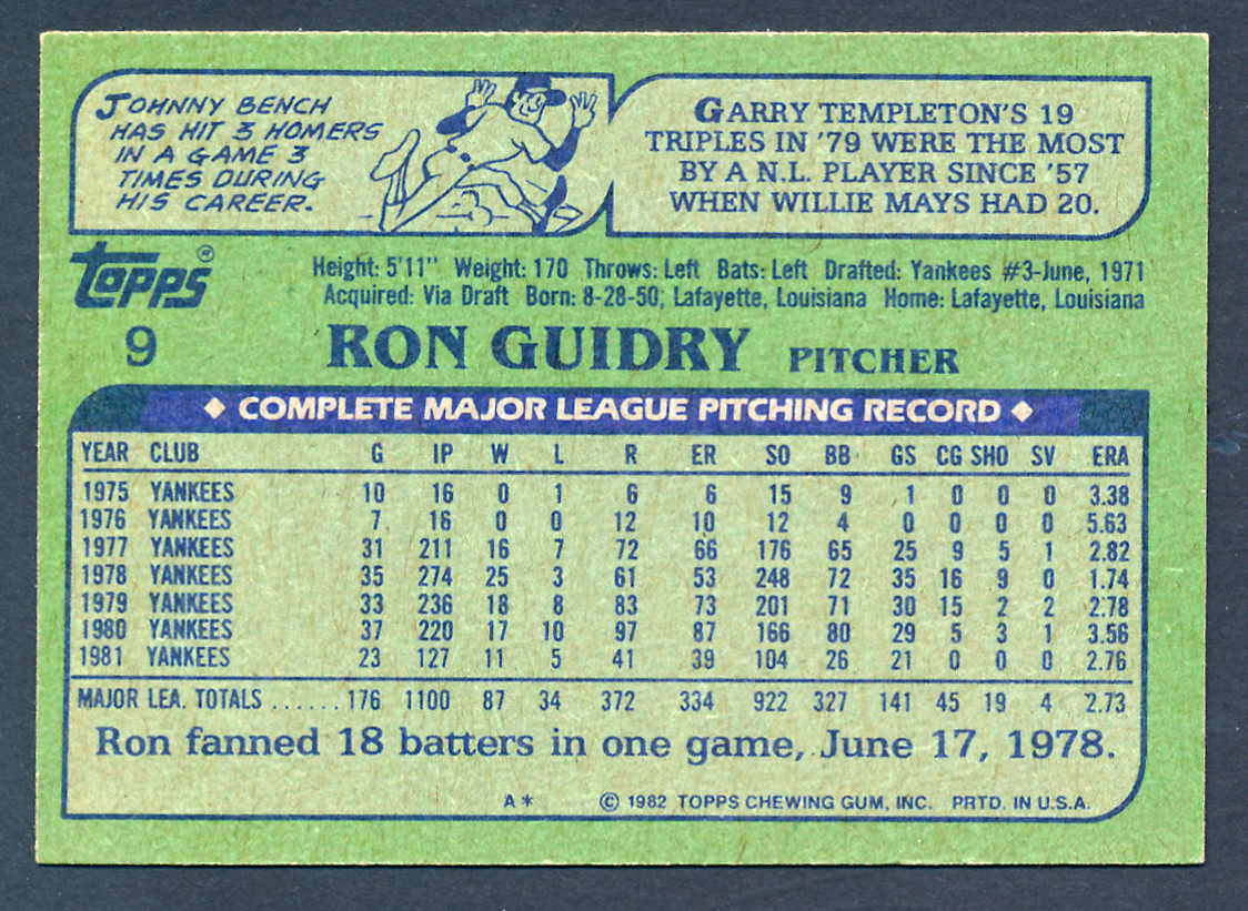 1982 Topps Ron Guidry #9 Yankees - Image 2